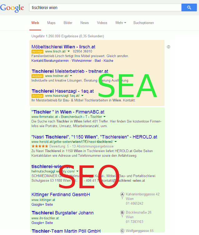 Unterschied SEO SEA